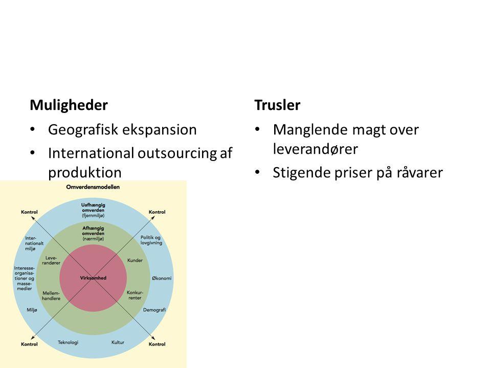 Muligheder Trusler. Geografisk ekspansion. International outsourcing af produktion. Manglende magt over leverandører.
