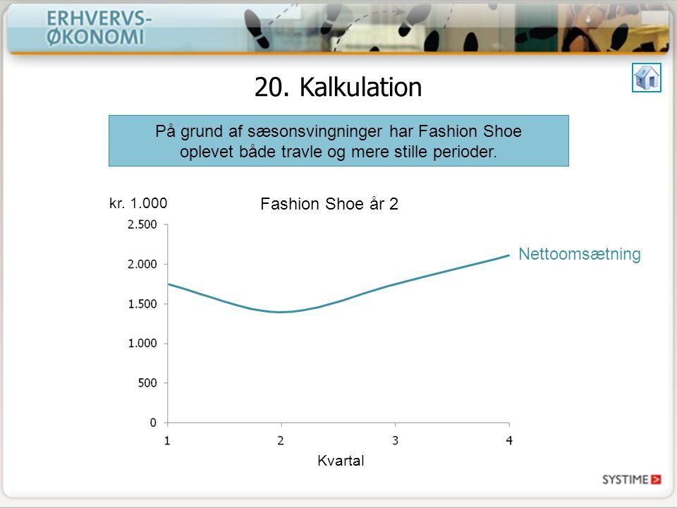 20. Kalkulation På grund af sæsonsvingninger har Fashion Shoe oplevet både travle og mere stille perioder.