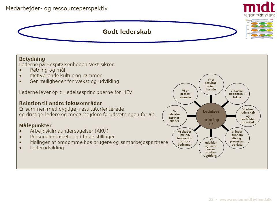 Godt lederskab Medarbejder- og ressourceperspektiv Betydning