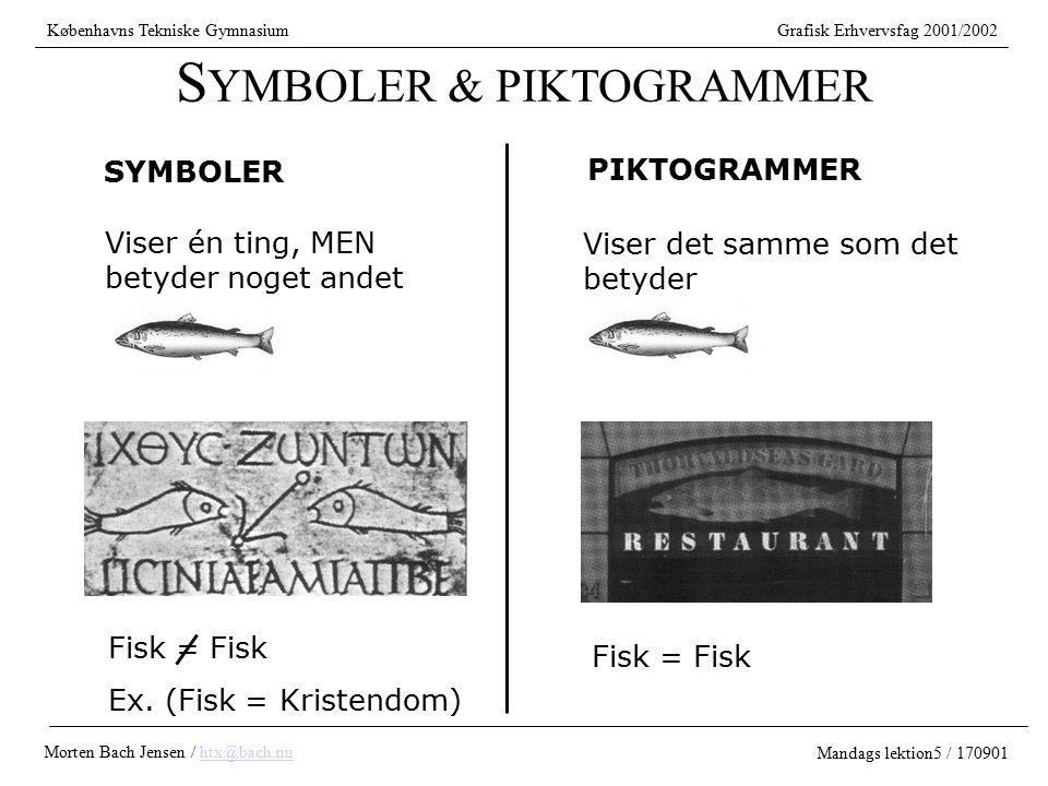 SYMBOLER & PIKTOGRAMMER