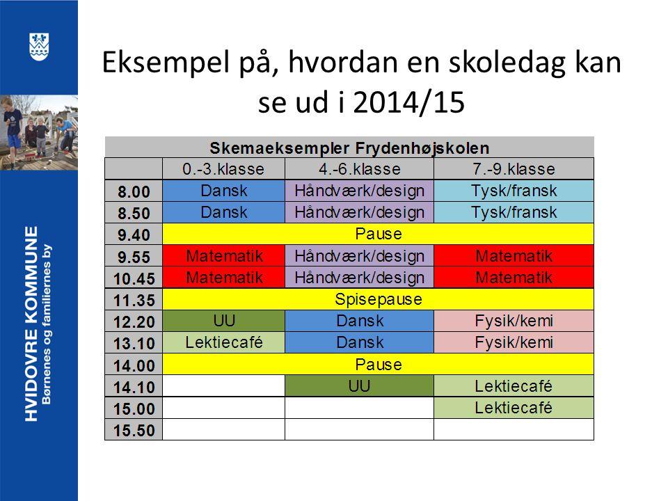 Eksempel på, hvordan en skoledag kan se ud i 2014/15