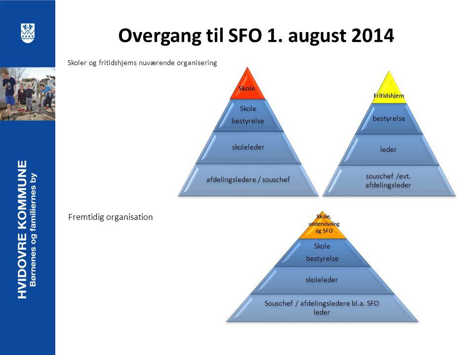 Overgang til SFO 1. august 2014