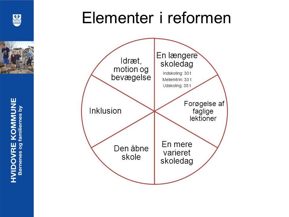 Elementer i reformen En længere skoledag Idræt, motion og bevægelse