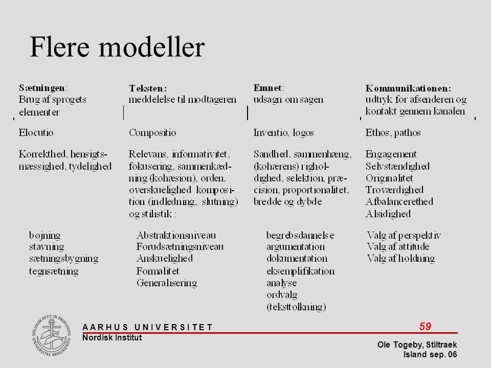Stiltræk 08-04-2017 Flere modeller Island sep 06
