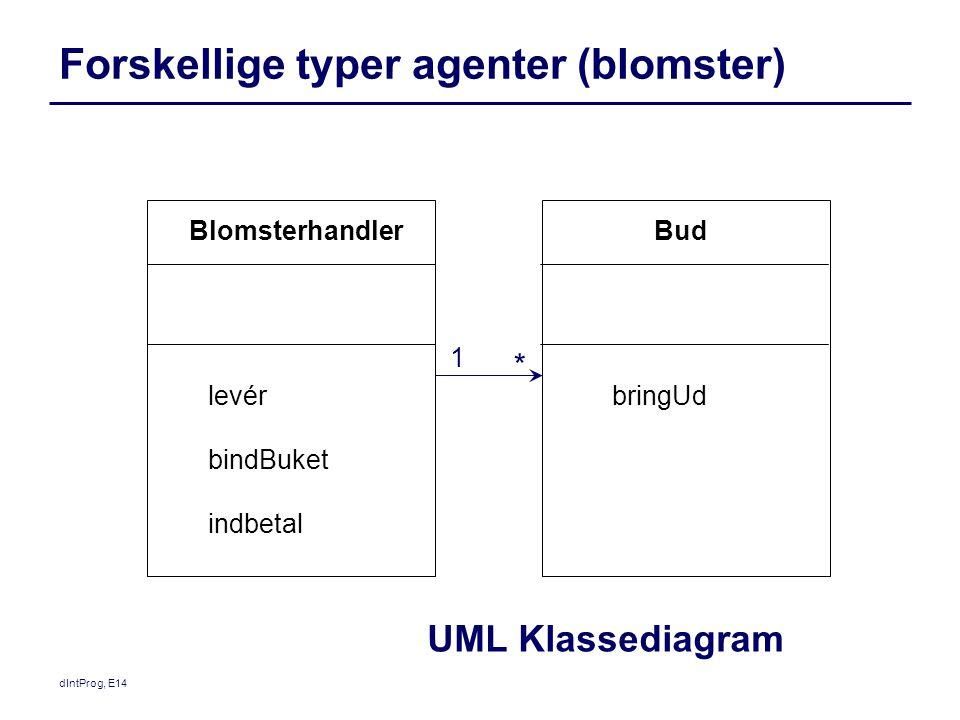 Forskellige typer agenter (blomster)