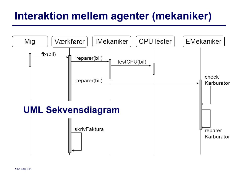 Interaktion mellem agenter (mekaniker)
