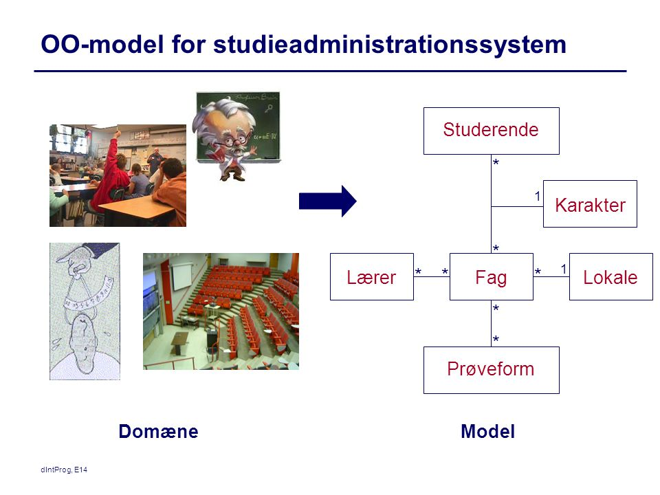OO-model for studieadministrationssystem