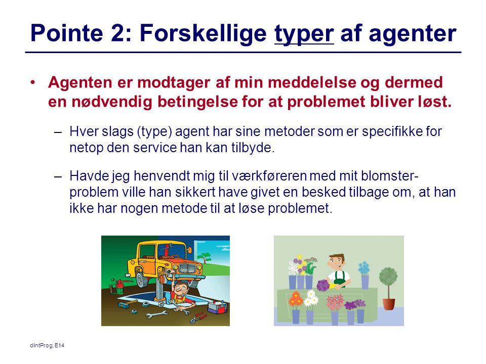 Pointe 2: Forskellige typer af agenter