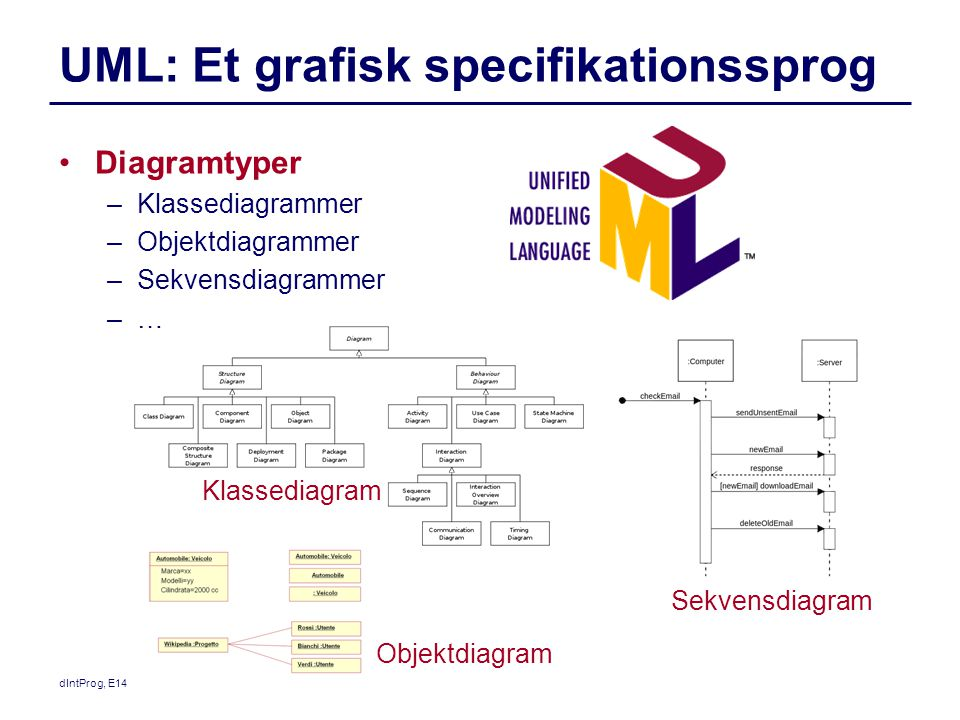 UML: Et grafisk specifikationssprog