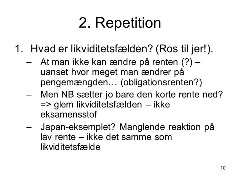 2. Repetition Hvad er likviditetsfælden (Ros til jer!).