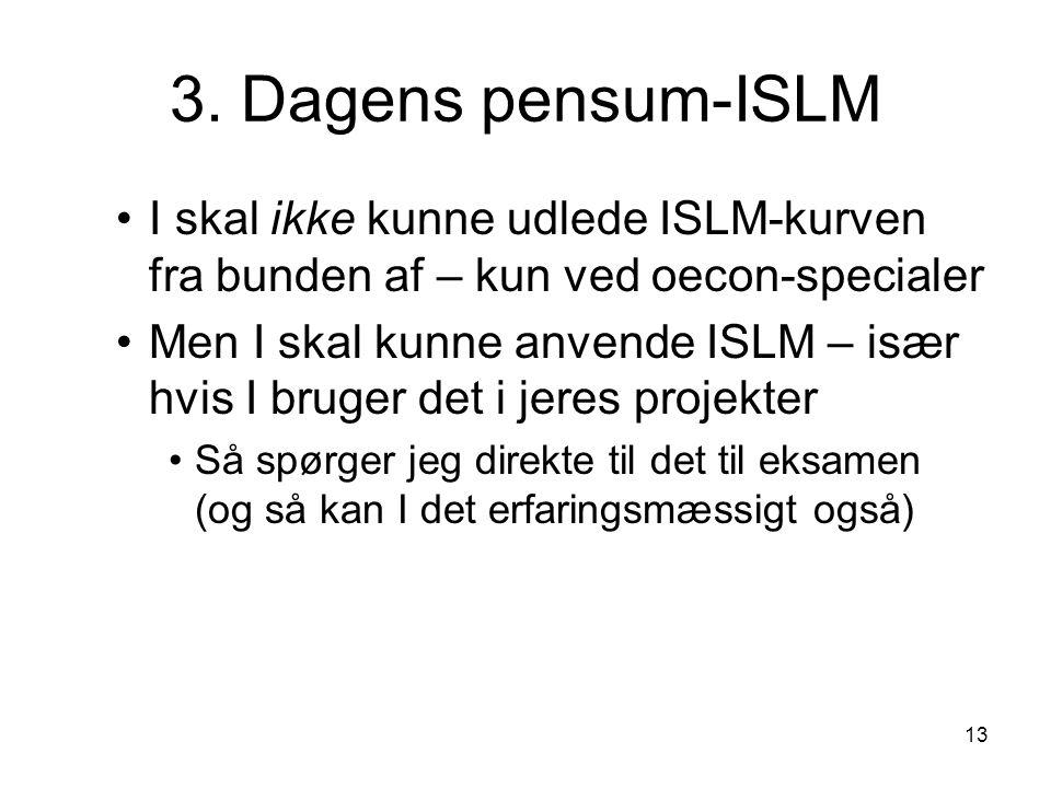 3. Dagens pensum-ISLM I skal ikke kunne udlede ISLM-kurven fra bunden af – kun ved oecon-specialer.