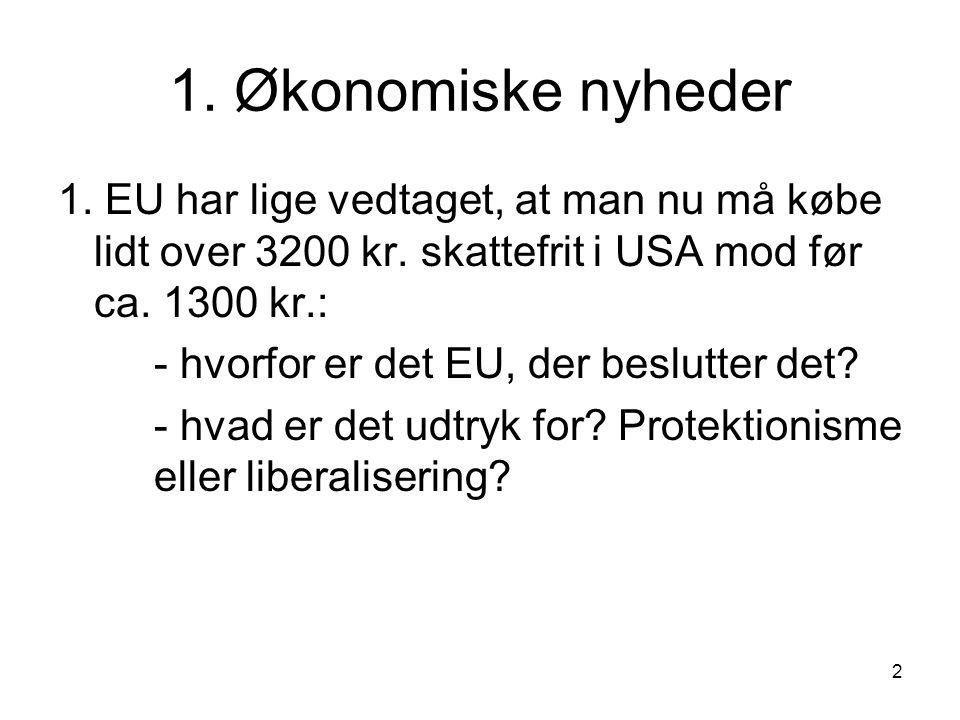 1. Økonomiske nyheder 1. EU har lige vedtaget, at man nu må købe lidt over 3200 kr. skattefrit i USA mod før ca. 1300 kr.:
