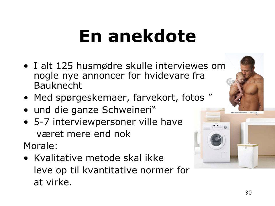 En anekdote I alt 125 husmødre skulle interviewes om nogle nye annoncer for hvidevare fra Bauknecht.