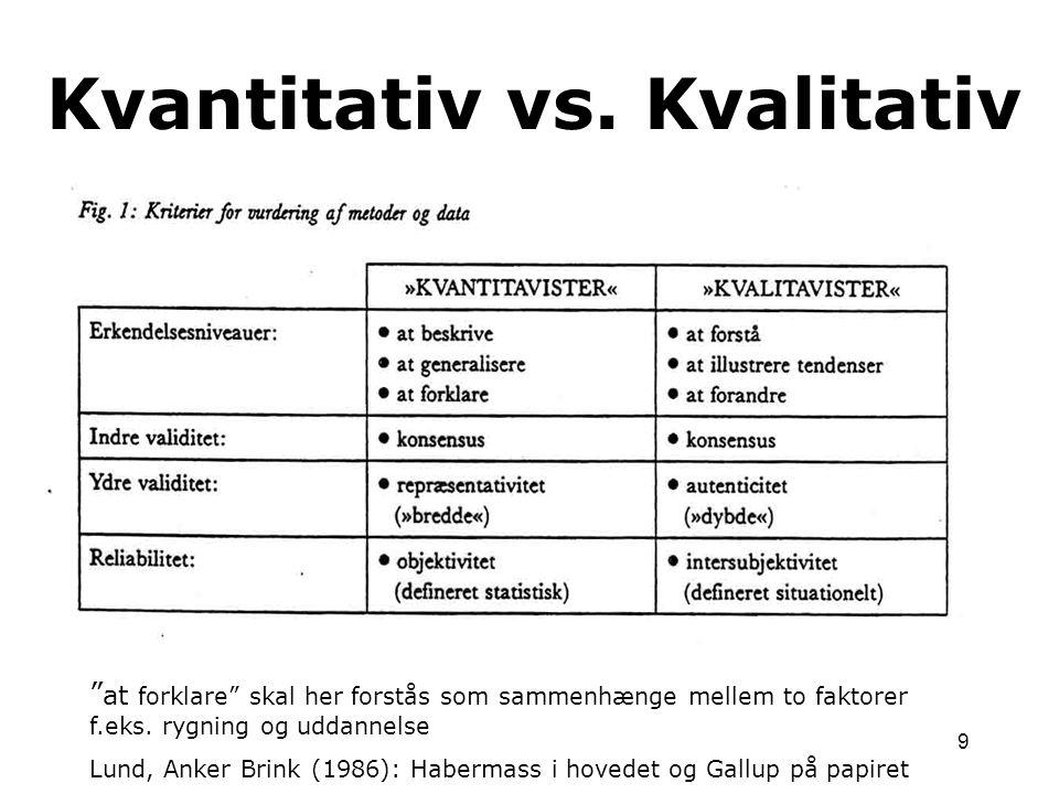 Kvantitativ vs. Kvalitativ