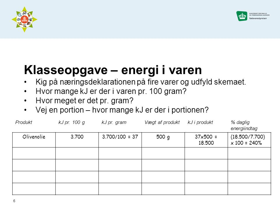 Klasseopgave – energi i varen