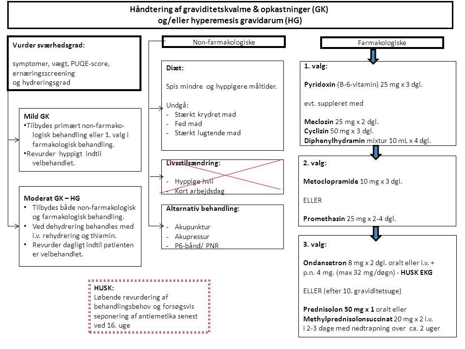 Håndtering af graviditetskvalme & opkastninger (GK) og/eller hyperemesis gravidarum (HG)