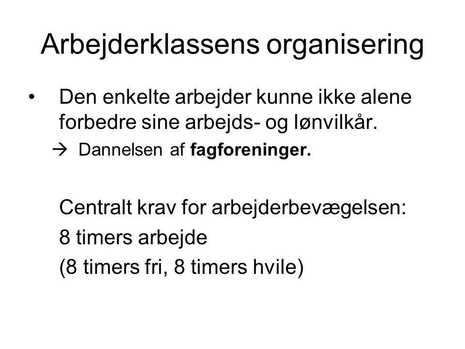 Arbejderklassens organisering