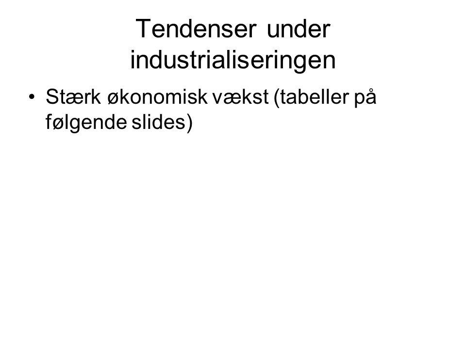 Tendenser under industrialiseringen