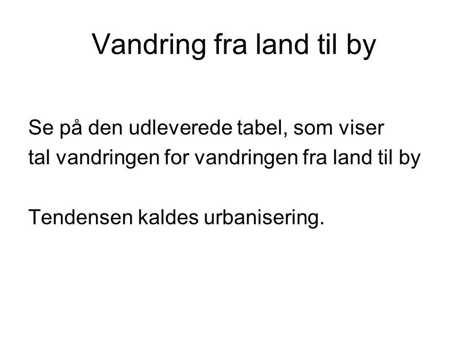 Vandring fra land til by