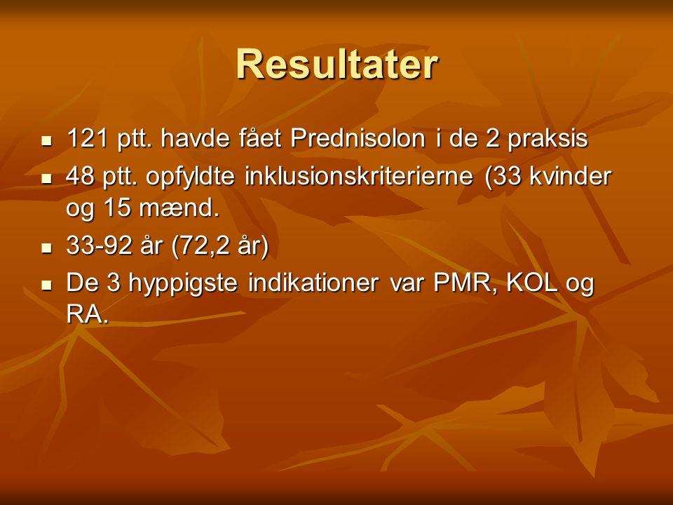 Resultater 121 ptt. havde fået Prednisolon i de 2 praksis