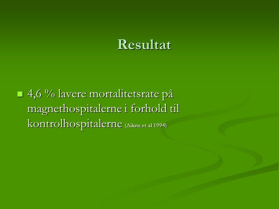 Resultat 4,6 % lavere mortalitetsrate på magnethospitalerne i forhold til kontrolhospitalerne (Aiken et al 1994)