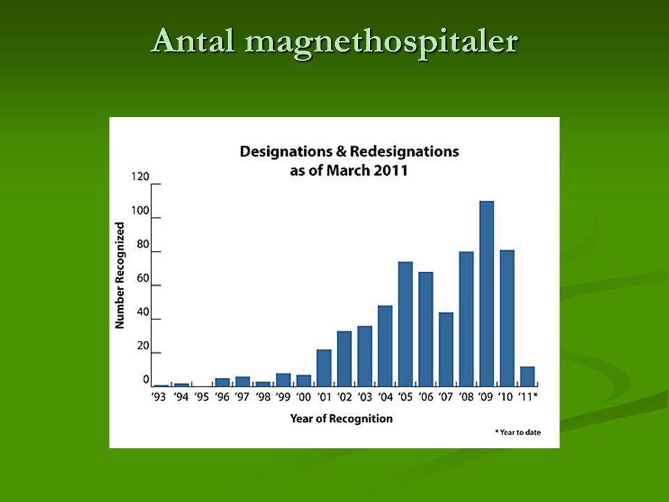 Antal magnethospitaler