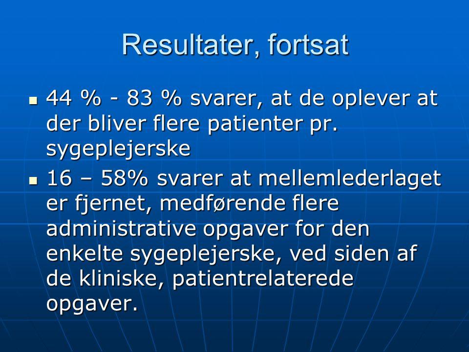Resultater, fortsat 44 % - 83 % svarer, at de oplever at der bliver flere patienter pr. sygeplejerske.