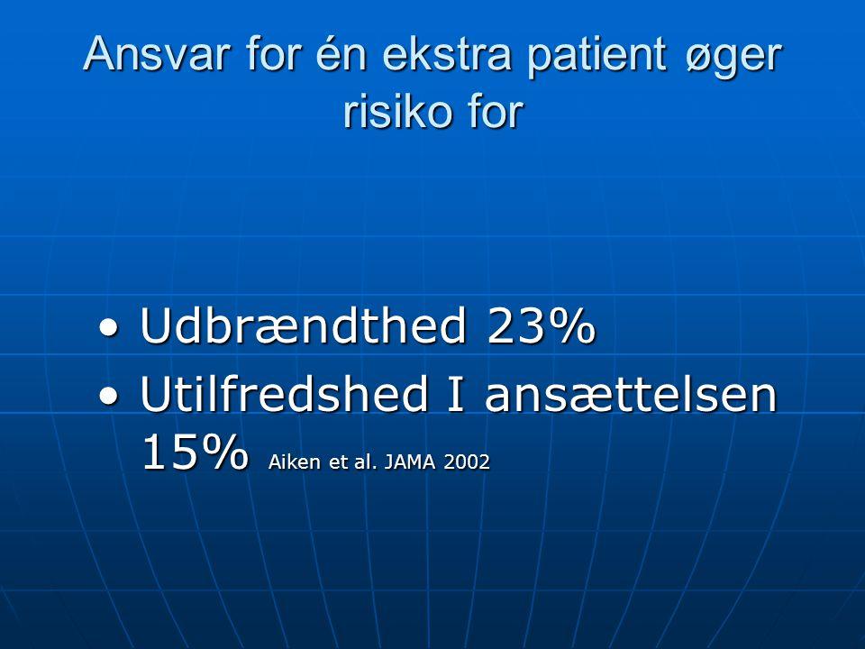 Ansvar for én ekstra patient øger risiko for