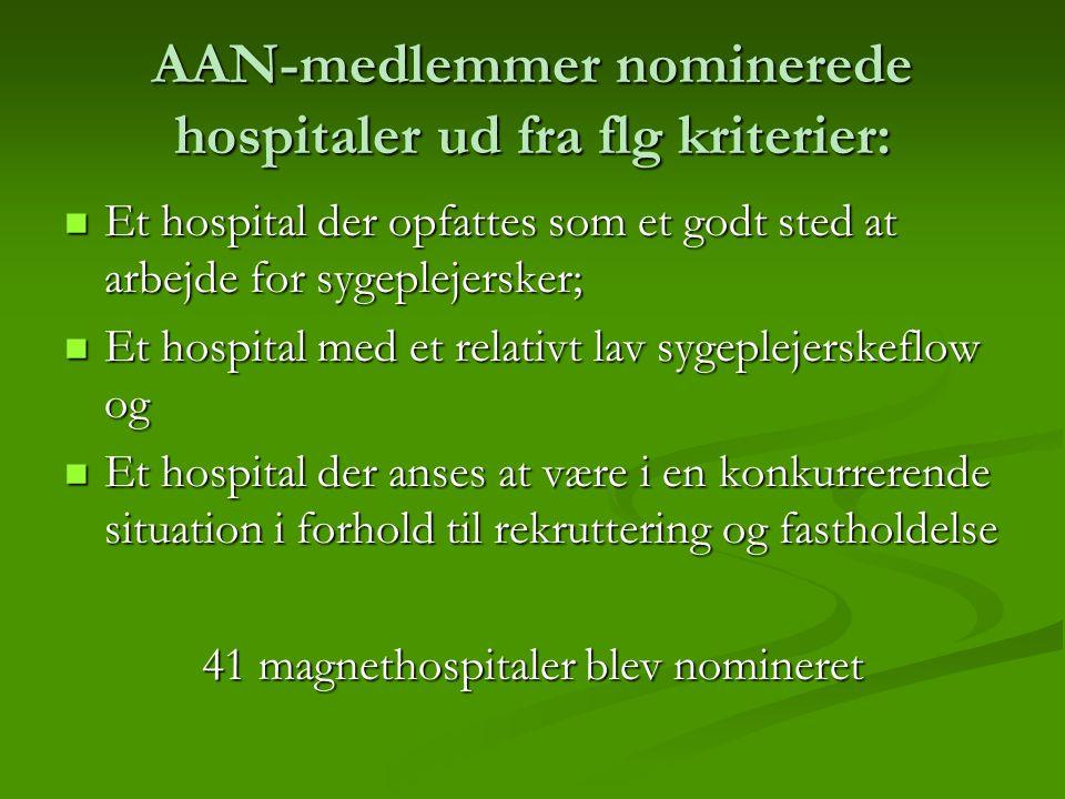 AAN-medlemmer nominerede hospitaler ud fra flg kriterier: