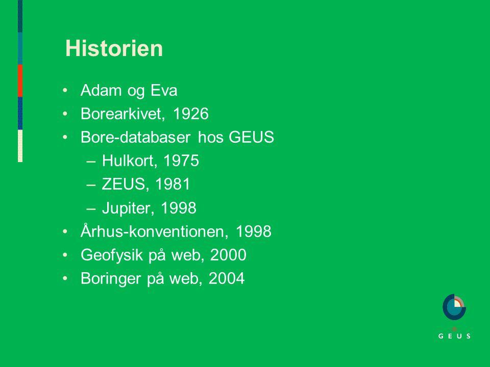 Historien Adam og Eva Borearkivet, 1926 Bore-databaser hos GEUS