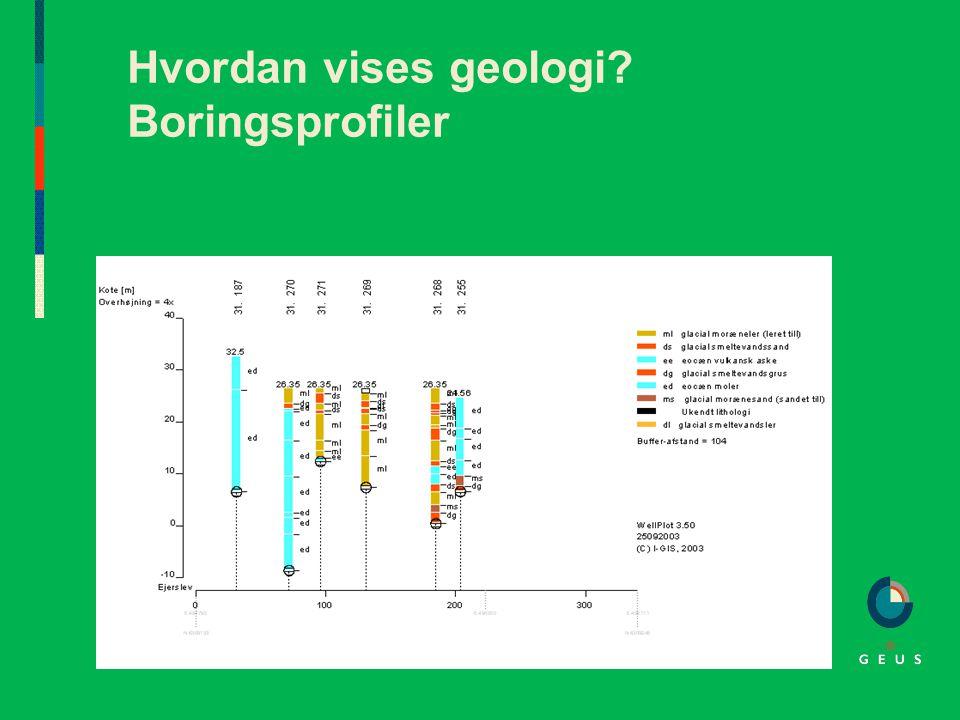 Hvordan vises geologi Boringsprofiler