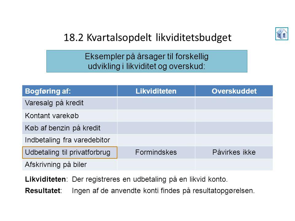 18.2 Kvartalsopdelt likviditetsbudget