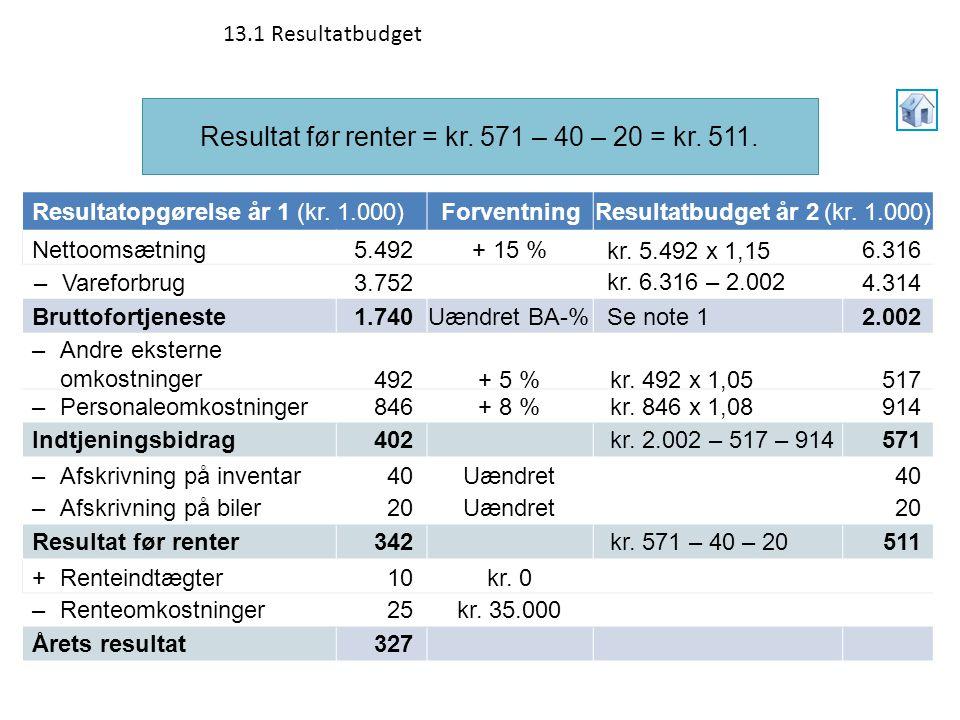 Resultat før renter = kr. 571 – 40 – 20 = kr. 511.