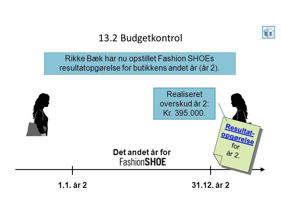 13.2 Budgetkontrol Rikke Bæk har nu opstillet Fashion SHOEs resultatopgørelse for butikkens andet år (år 2).
