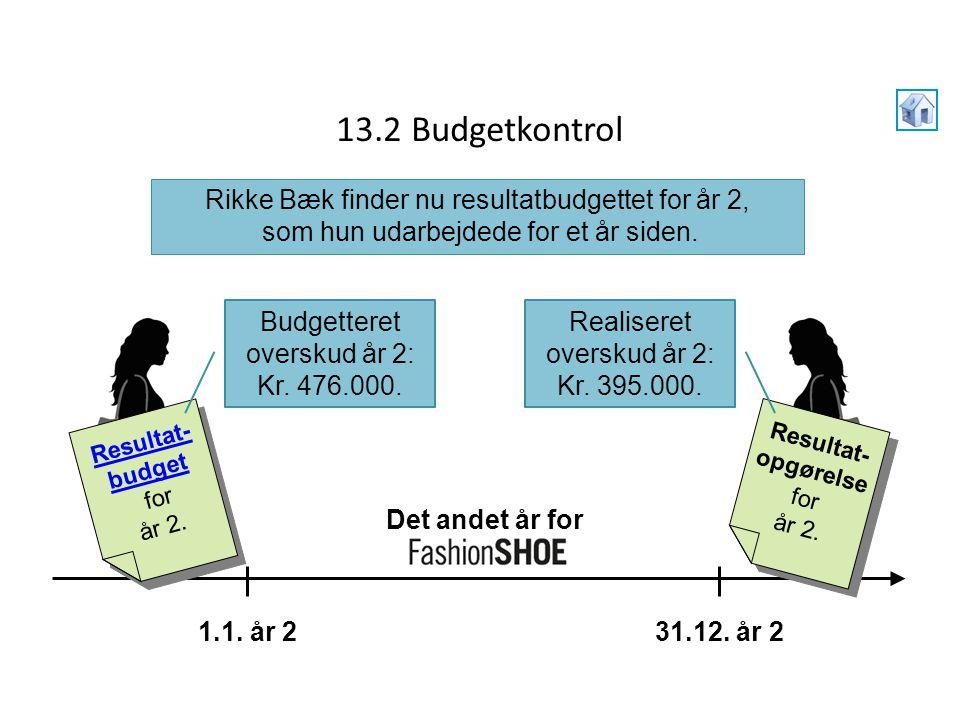 13.2 Budgetkontrol Rikke Bæk finder nu resultatbudgettet for år 2, som hun udarbejdede for et år siden.