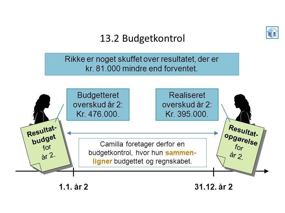 13.2 Budgetkontrol Rikke er noget skuffet over resultatet, der er kr. 81.000 mindre end forventet.