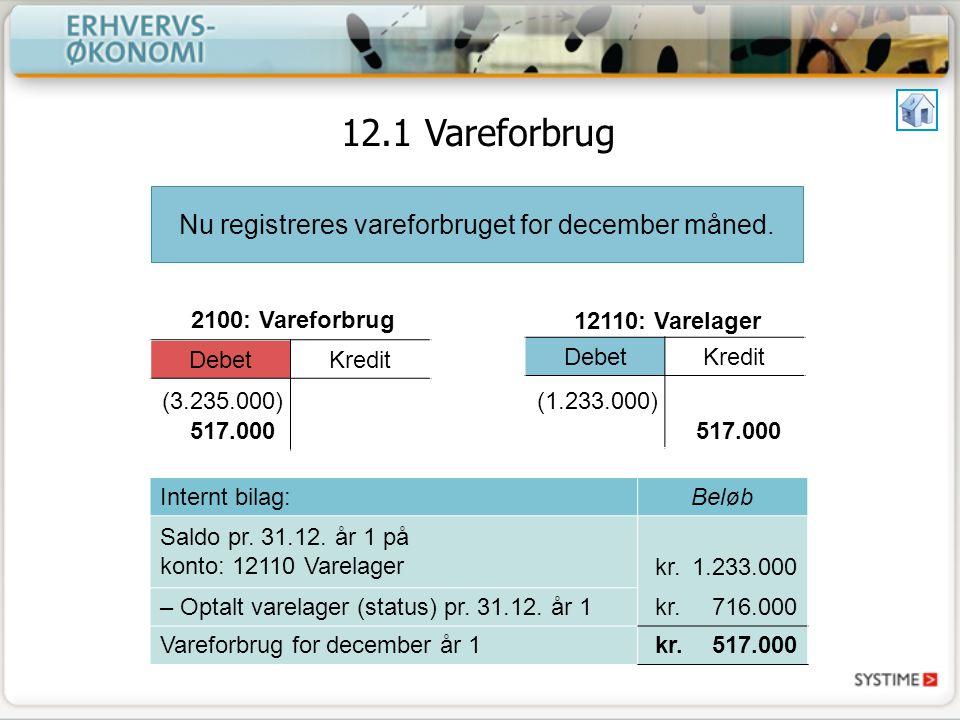Nu registreres vareforbruget for december måned.