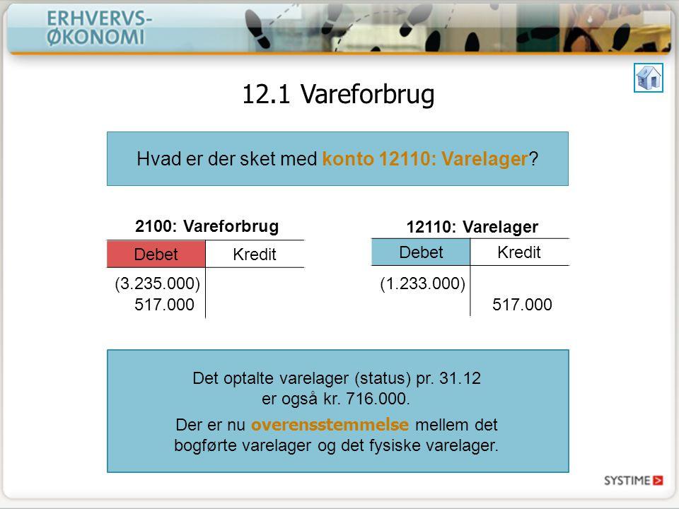 12.1 Vareforbrug Hvad er der sket med konto 12110: Varelager Debet