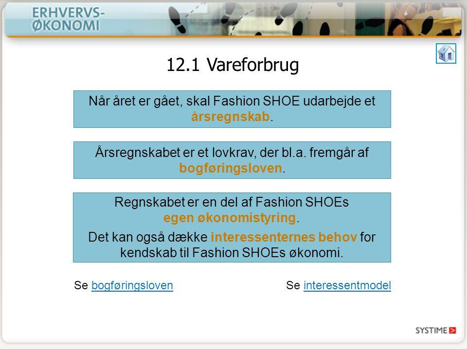 12.1 Vareforbrug Når året er gået, skal Fashion SHOE udarbejde et årsregnskab. Årsregnskabet er et lovkrav, der bl.a. fremgår af bogføringsloven.