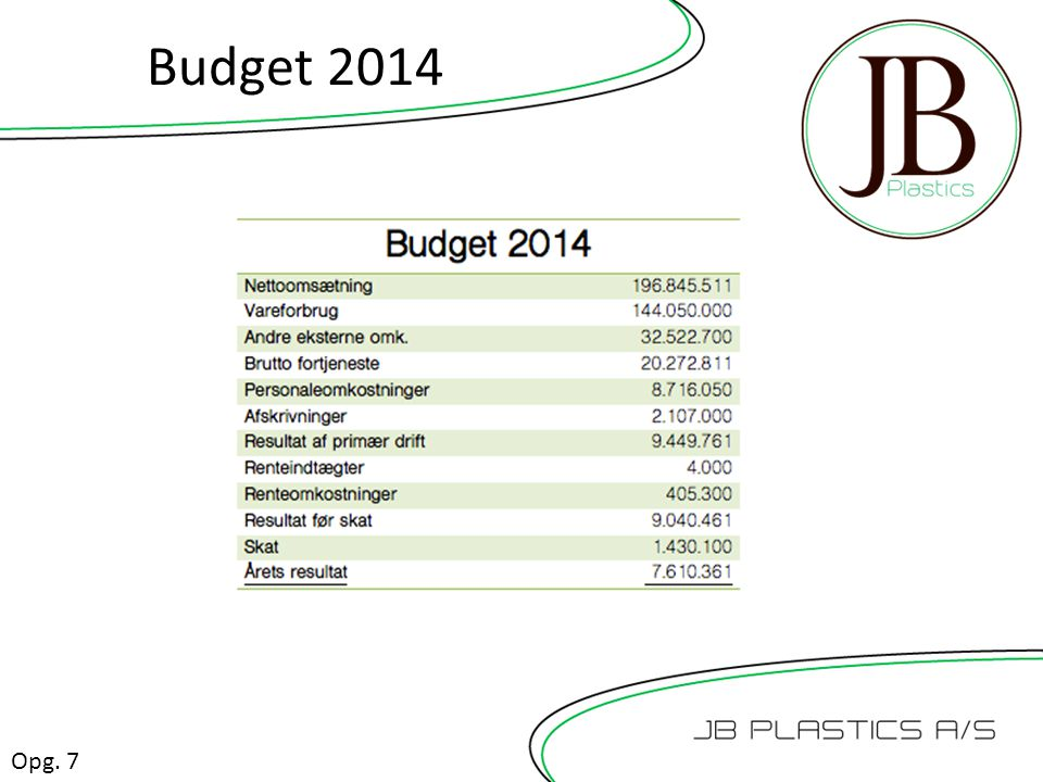 Budget 2014 Opg. 7