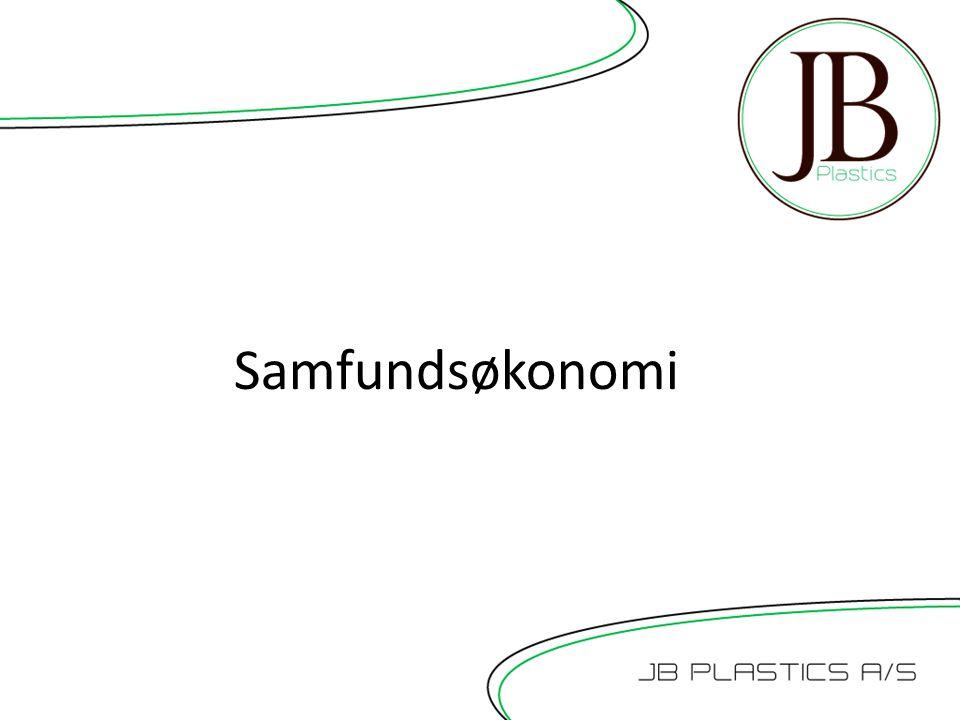 Samfundsøkonomi