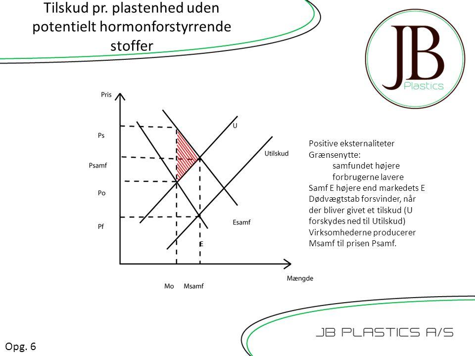 Tilskud pr. plastenhed uden potentielt hormonforstyrrende stoffer