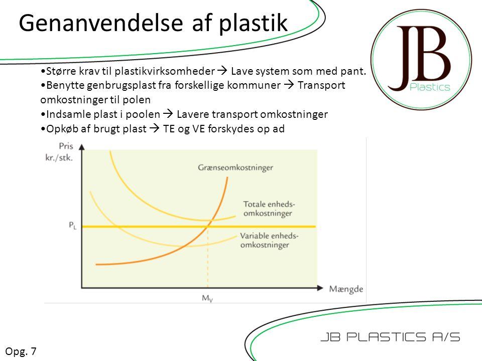 Genanvendelse af plastik