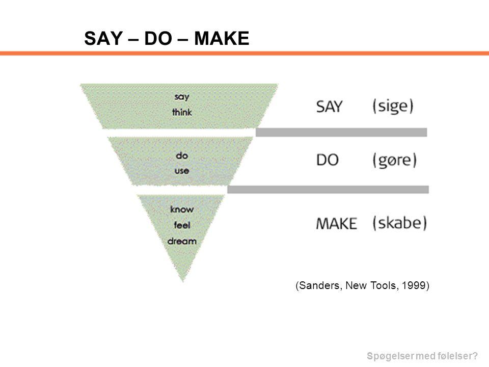 SAY – DO – MAKE (Sanders, New Tools, 1999) Spøgelser med følelser