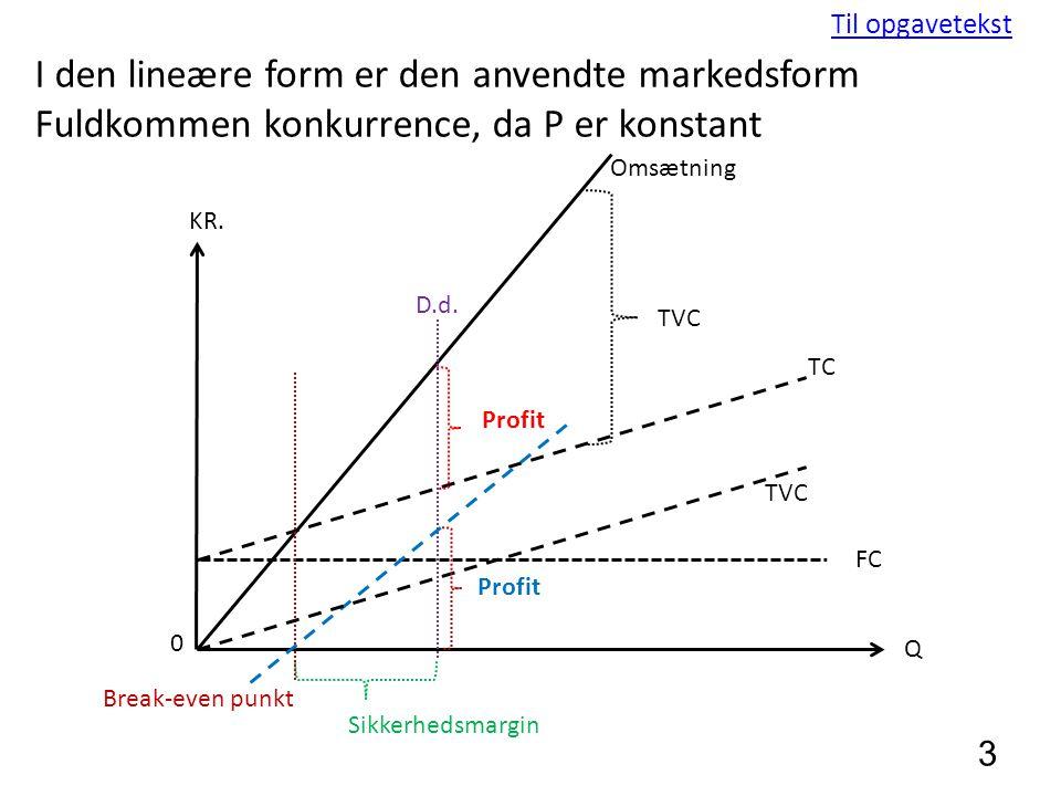 Til opgavetekst I den lineære form er den anvendte markedsform Fuldkommen konkurrence, da P er konstant.