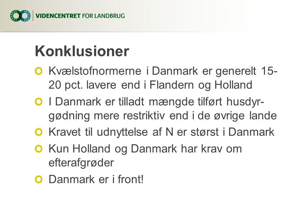 8. april 2017 Konklusioner. Kvælstofnormerne i Danmark er generelt 15-20 pct. lavere end i Flandern og Holland.