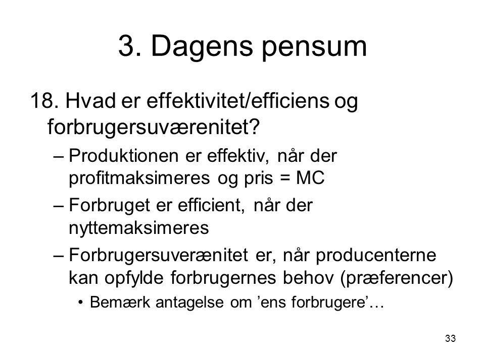 3. Dagens pensum 18. Hvad er effektivitet/efficiens og forbrugersuværenitet Produktionen er effektiv, når der profitmaksimeres og pris = MC.
