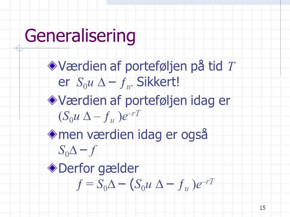 Generalisering Værdien af porteføljen på tid T er S0u D – ƒu. Sikkert!
