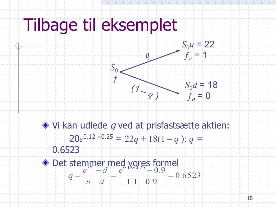 Tilbage til eksemplet S0u = 22 ƒu = 1 q S0 ƒ S0d = 18