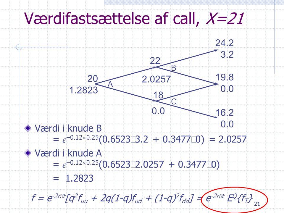 Værdifastsættelse af call, X=21